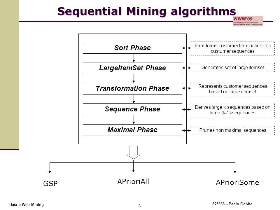Sequential Mining algorithms