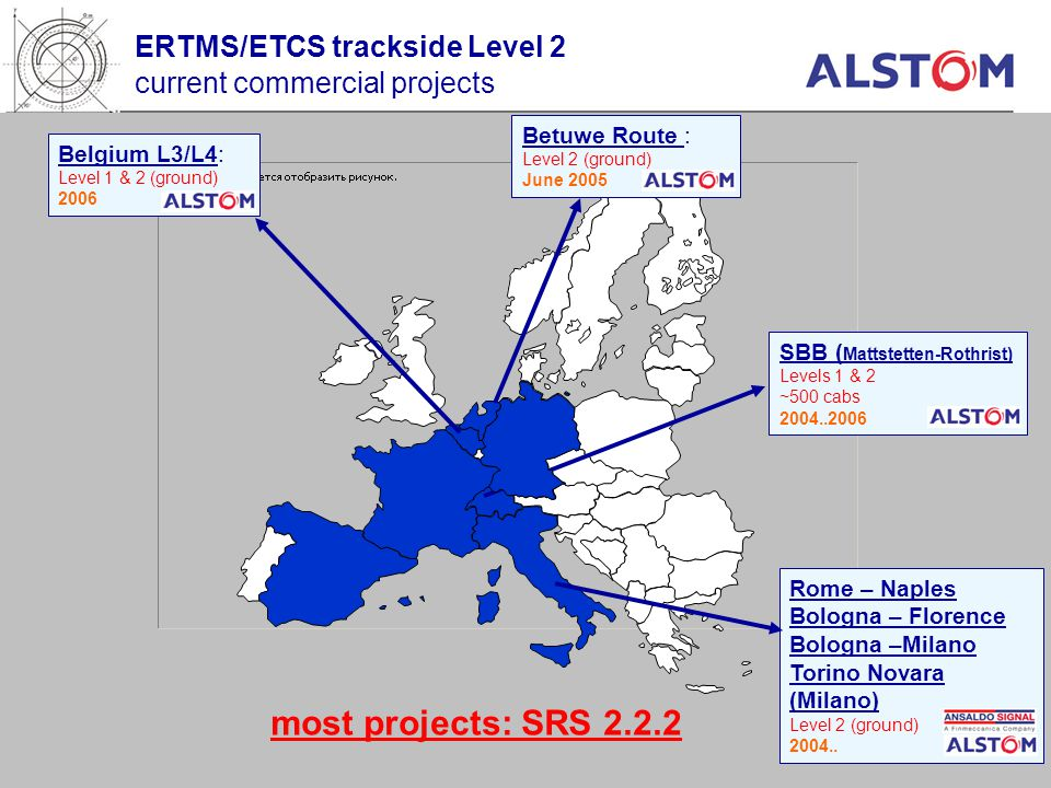 ERTMS/ETCS trackside Level 2 current commercial projects