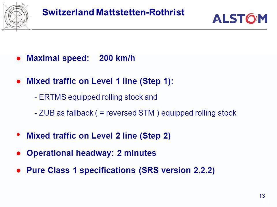 Switzerland Mattstetten-Rothrist