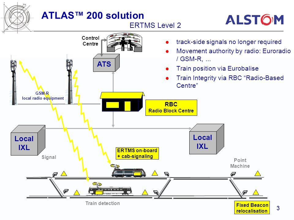 ATLAS™ 200 solution ERTMS Level 2