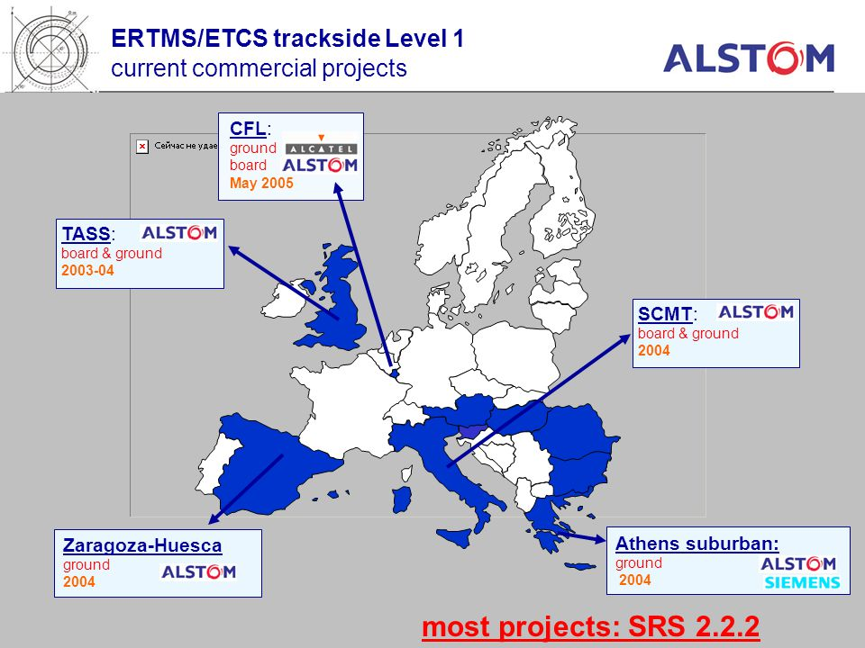 ERTMS/ETCS trackside Level 1 current commercial projects