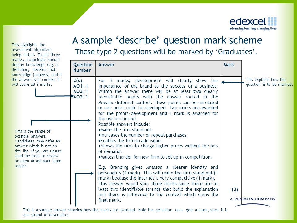 A sample 'describe' question mark scheme These type 2 questions will be marked by 'Graduates'.