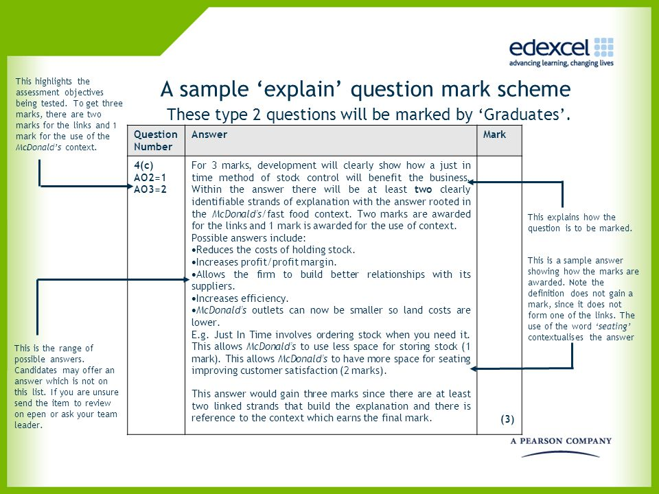 This highlights the assessment objectives being tested