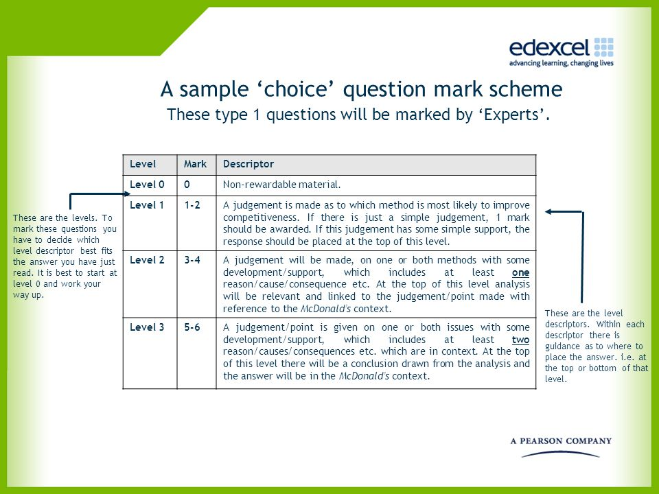 A sample 'choice' question mark scheme These type 1 questions will be marked by 'Experts'.