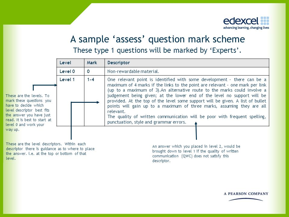 A sample 'assess' question mark scheme These type 1 questions will be marked by 'Experts'.