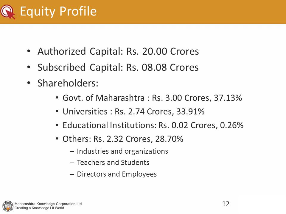Equity Profile Authorized Capital: Rs. 20.00 Crores
