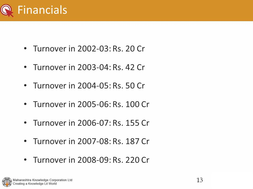 Financials Turnover in 2002-03: Rs. 20 Cr