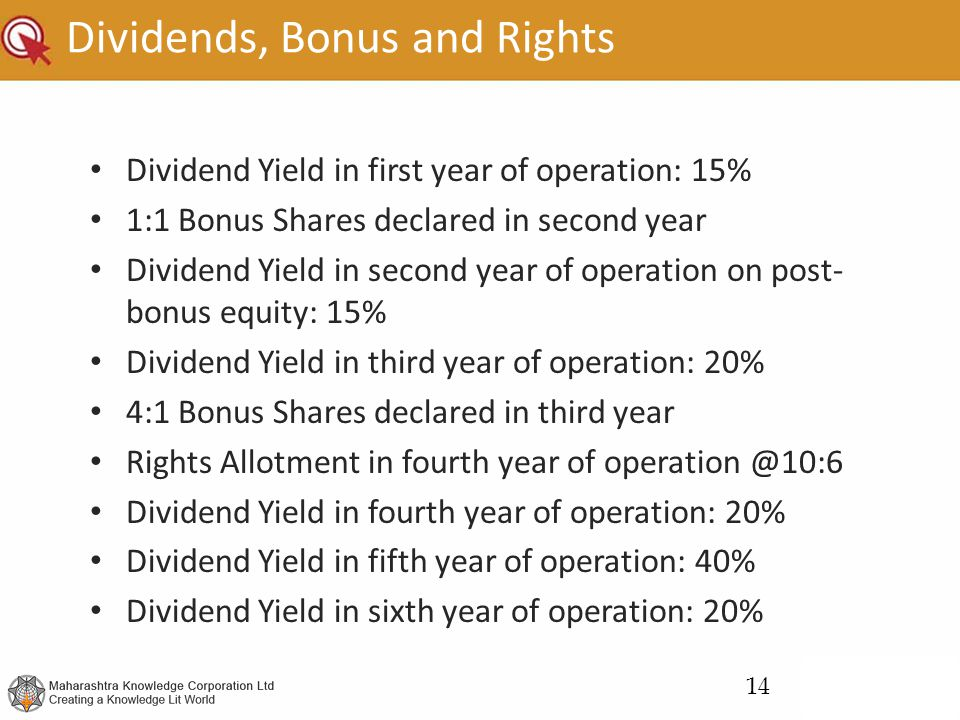 Dividends, Bonus and Rights
