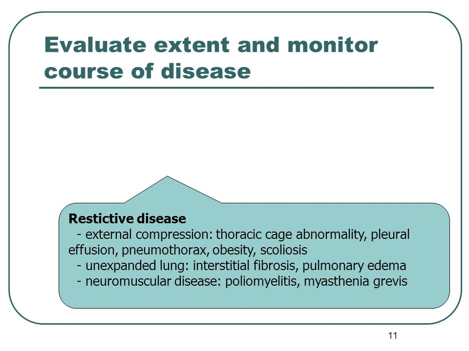 Evaluate extent and monitor course of disease