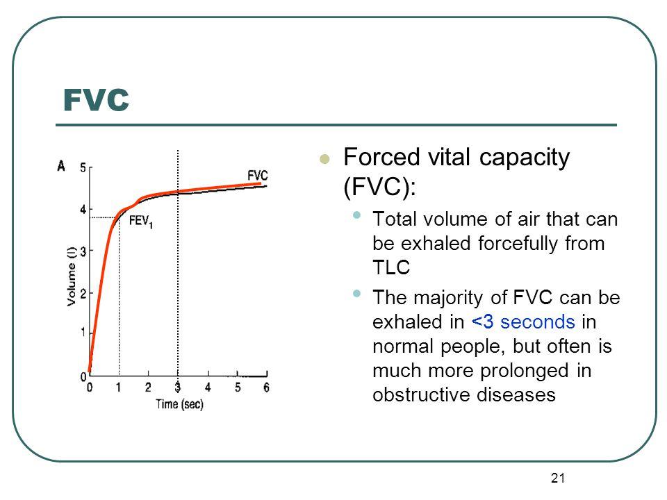 FVC Forced vital capacity (FVC):