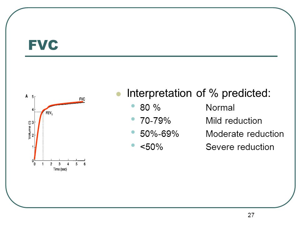 FVC Interpretation of % predicted: 80 % Normal 70-79% Mild reduction