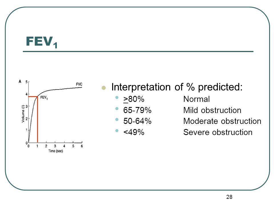 FEV1 Interpretation of % predicted: >80% Normal
