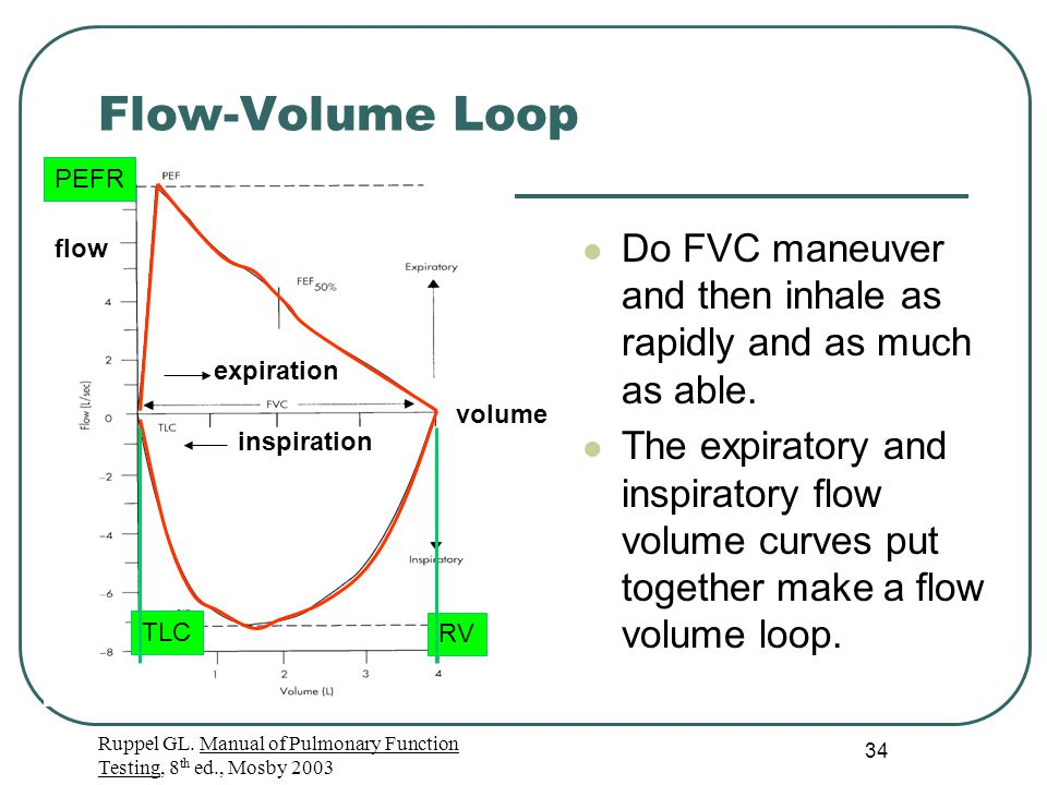 Flow-Volume Loop PEFR. Do FVC maneuver and then inhale as rapidly and as much as able.