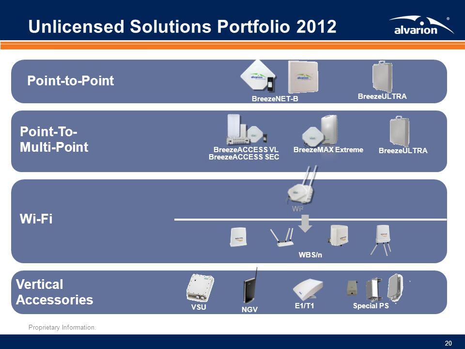 Unlicensed Solutions Portfolio 2012