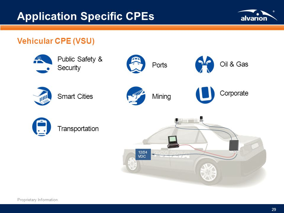 Application Specific CPEs