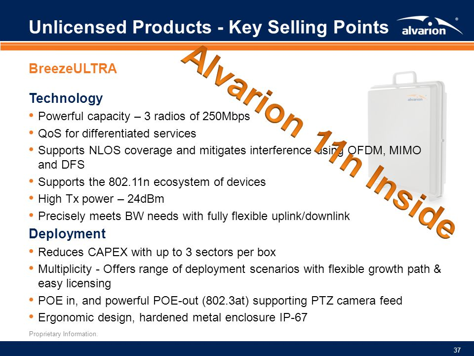 Unlicensed Products - Key Selling Points