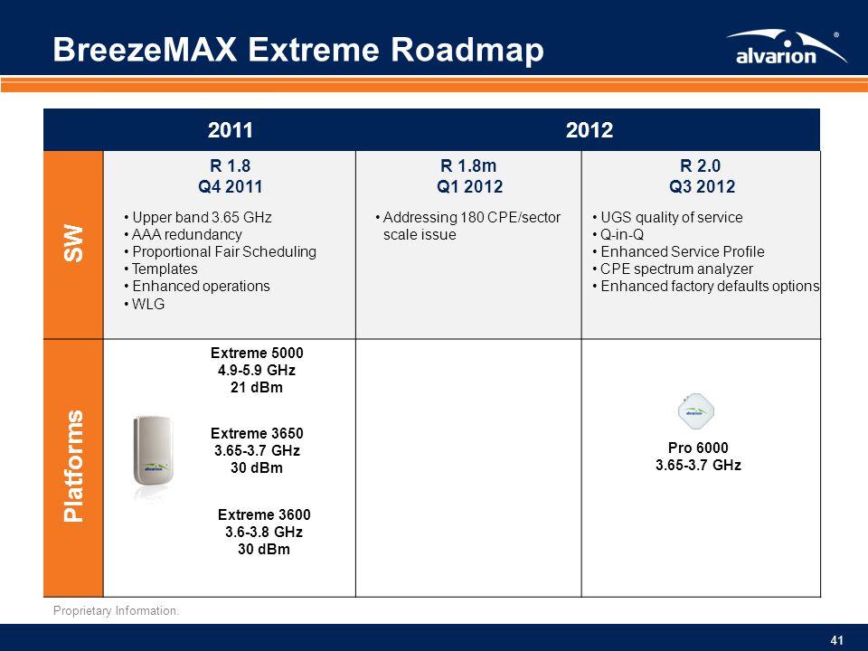 BreezeMAX Extreme Roadmap