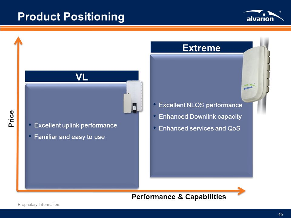 Product Positioning Extreme VL Price Performance & Capabilities