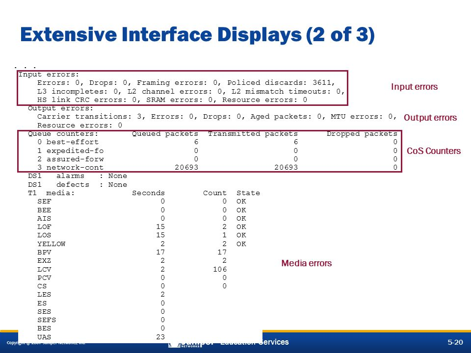 Extensive Interface Displays (2 of 3)