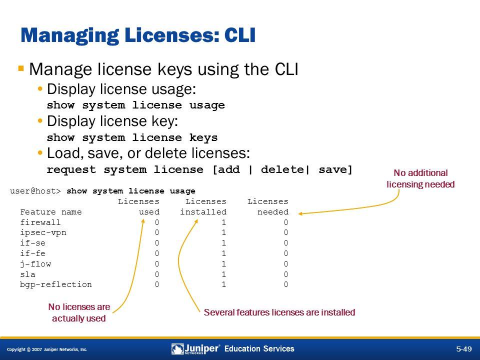 Managing Licenses: CLI