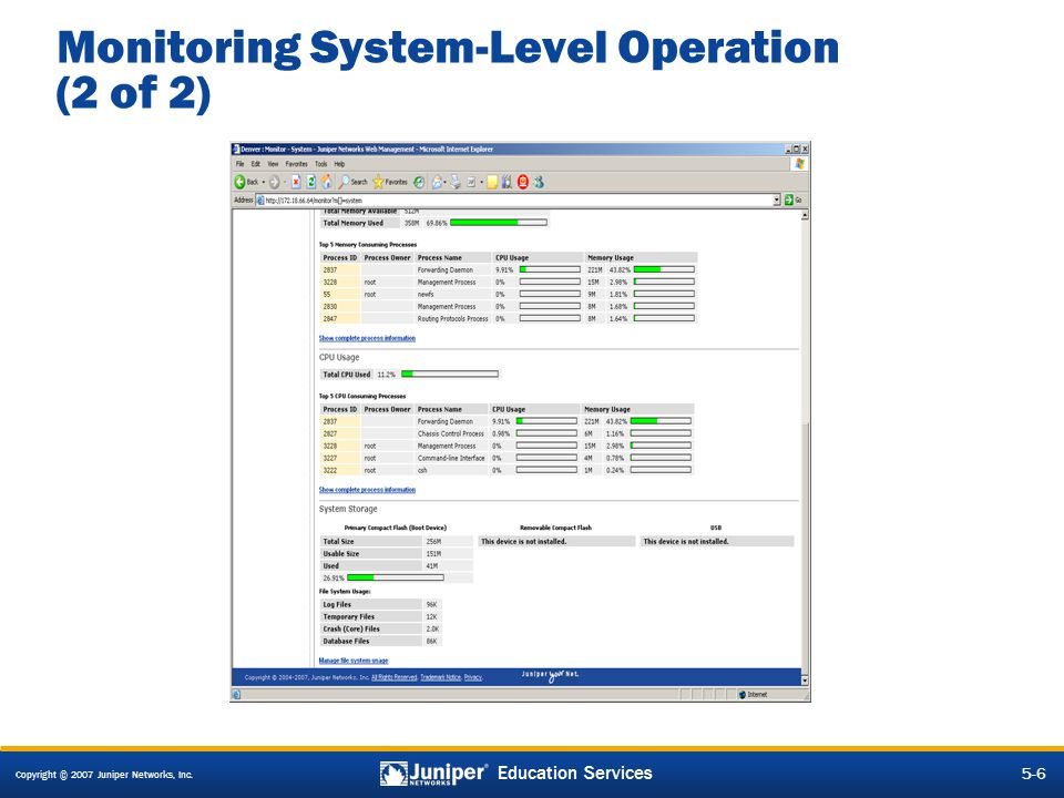 Monitoring System-Level Operation (2 of 2)