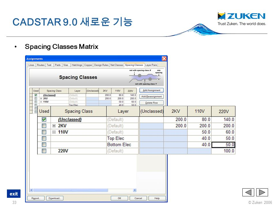 CADSTAR 9.0 새로운 기능 Spacing Classes Matrix