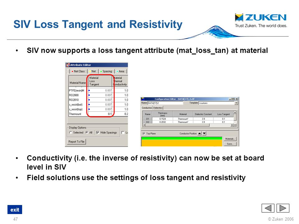 SIV Loss Tangent and Resistivity