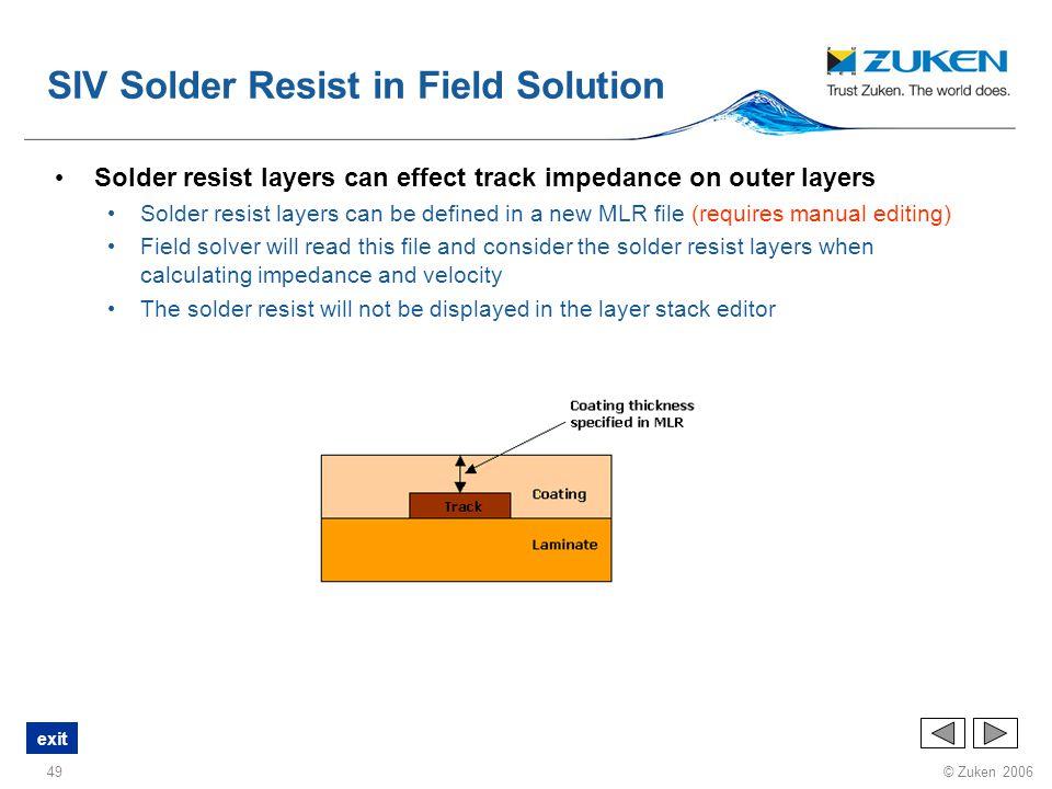 SIV Solder Resist in Field Solution