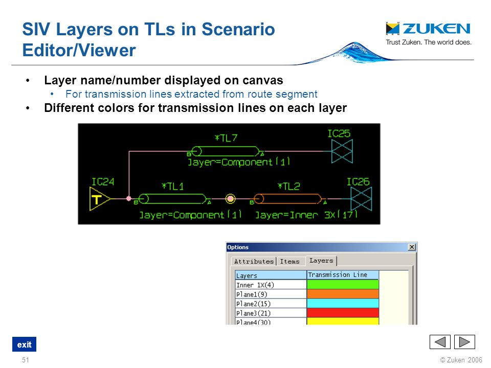 SIV Layers on TLs in Scenario Editor/Viewer