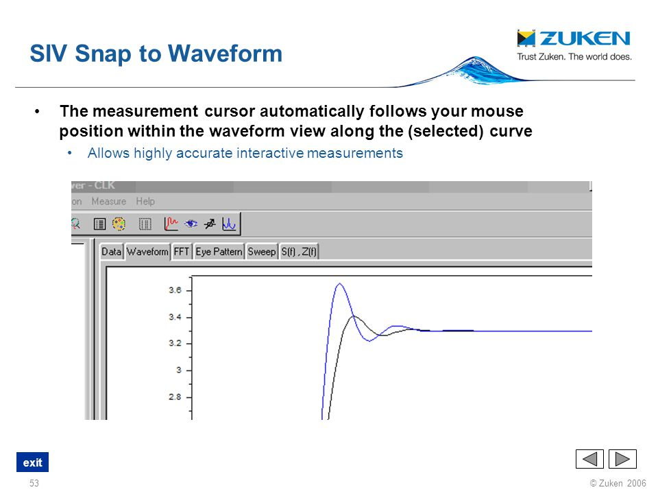 SIV Snap to Waveform The measurement cursor automatically follows your mouse position within the waveform view along the (selected) curve.