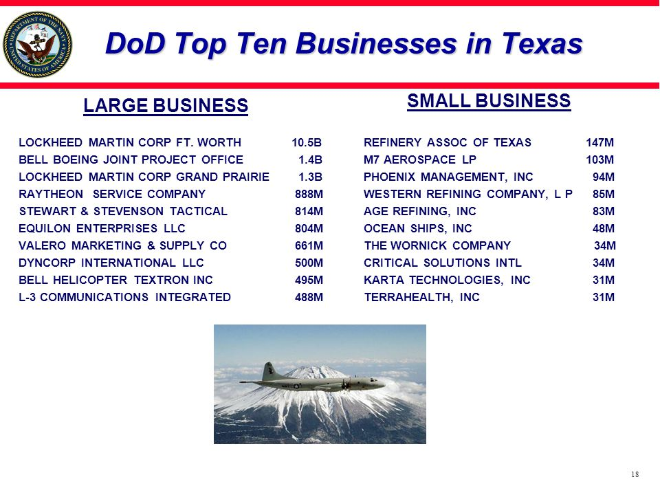 DoD Top Ten Businesses in Texas