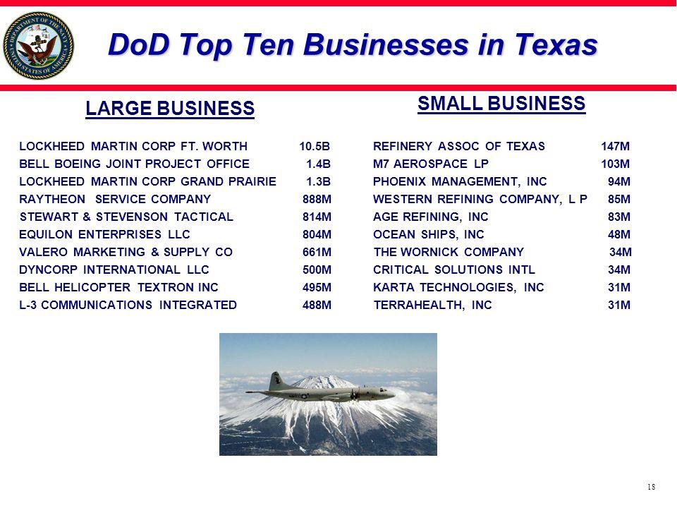 DoD Top Ten Businesses in Texas