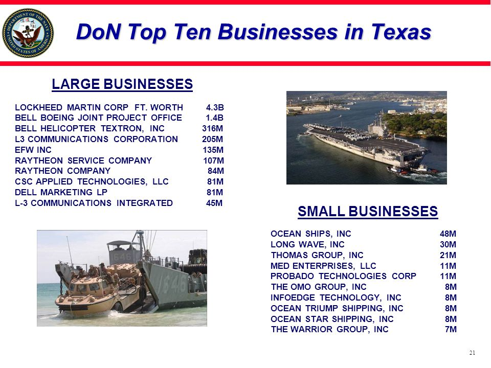 DoN Top Ten Businesses in Texas