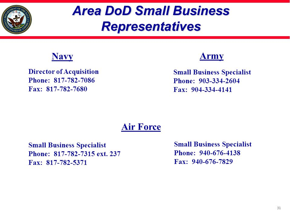 Area DoD Small Business Representatives