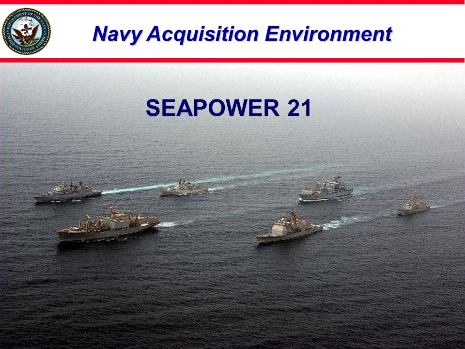 Navy Acquisition Environment