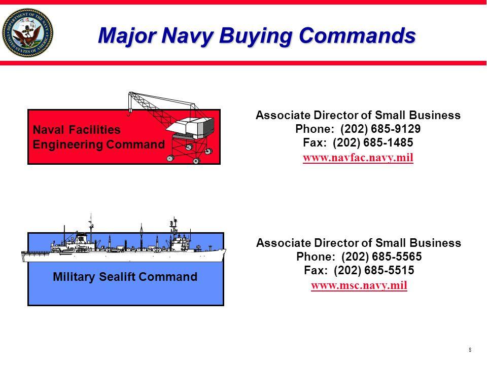 Major Navy Buying Commands