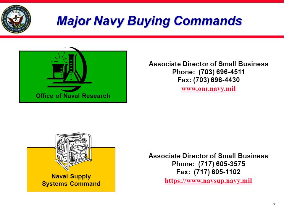 Major Navy Buying Commands
