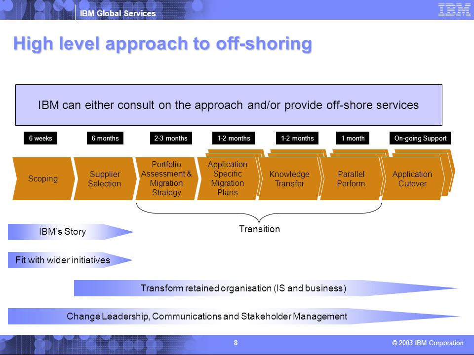 High level approach to off-shoring