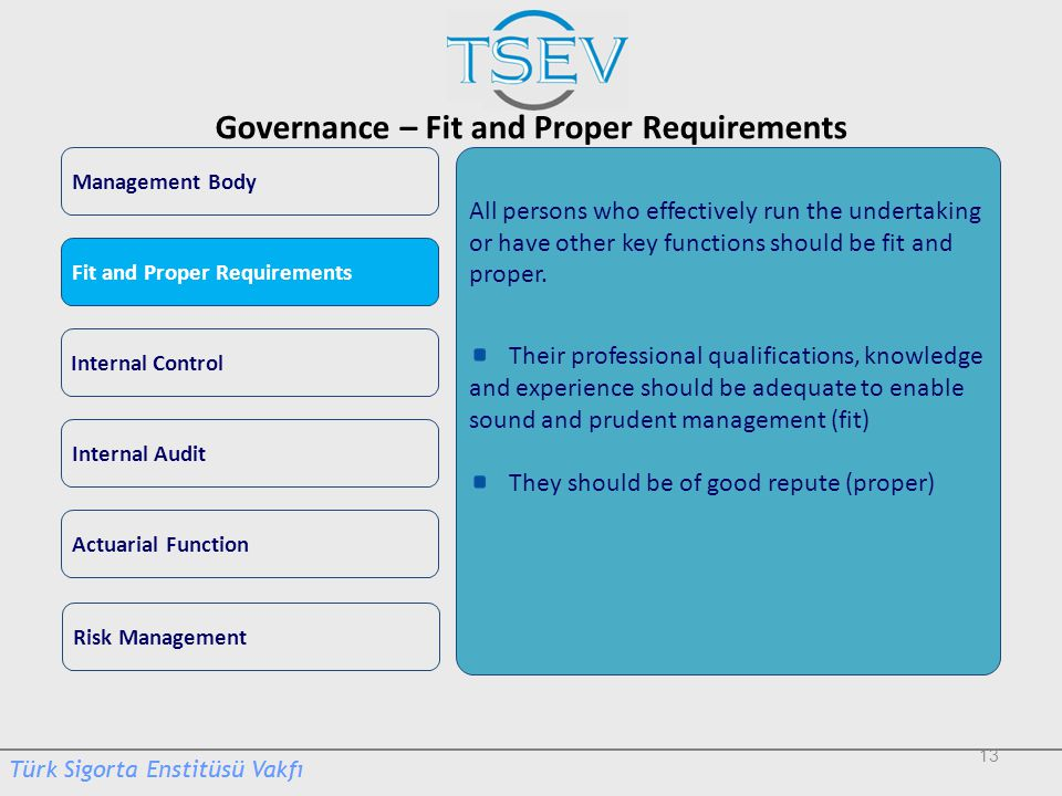 Governance – Fit and Proper Requirements
