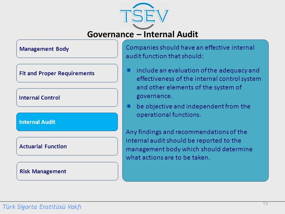 Governance – Internal Audit