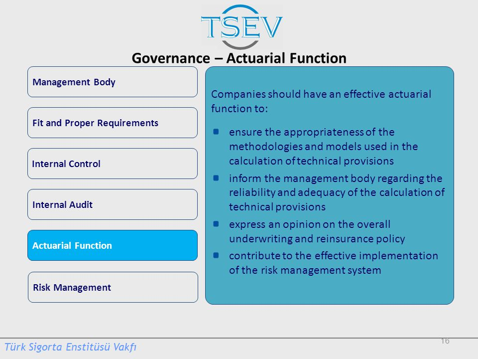 Governance – Actuarial Function