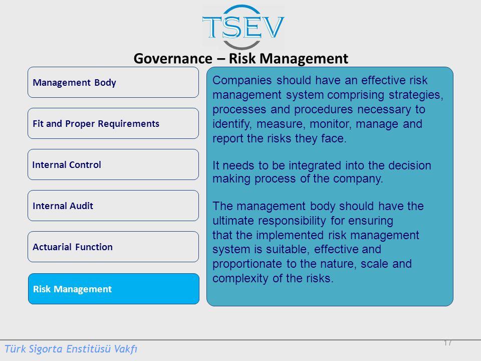 Governance – Risk Management