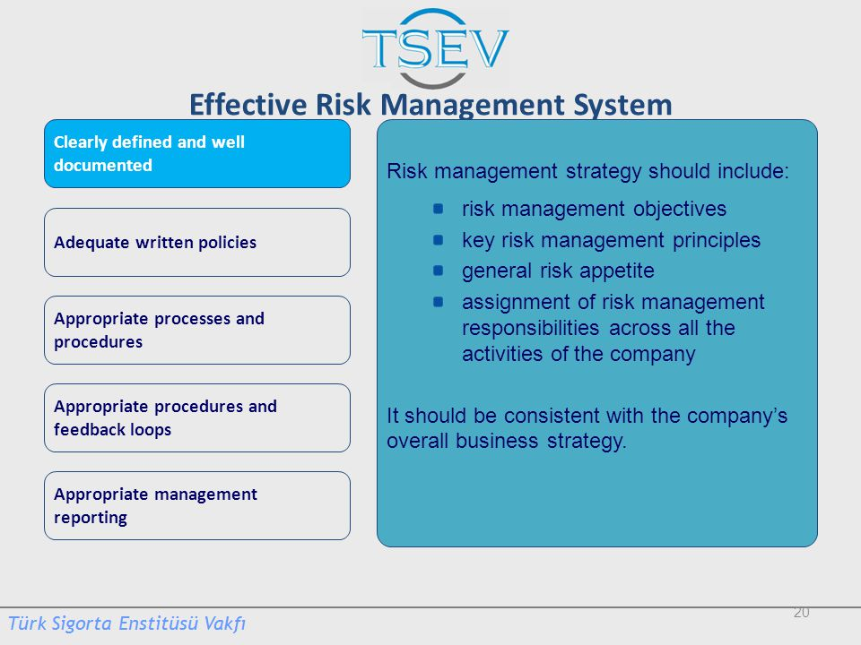 assessment effectiveness of credit risk management Credit risk with clients by geographic areas more  discussed in this risk management report  group wide risk management (gwrm) page 183 risk assessment.