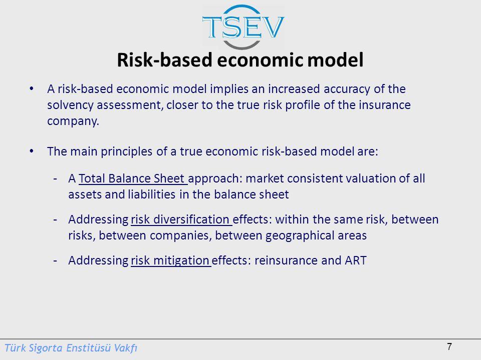 Risk-based economic model