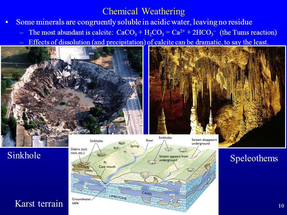 Chemical Weathering Sinkhole Speleothems Karst terrain