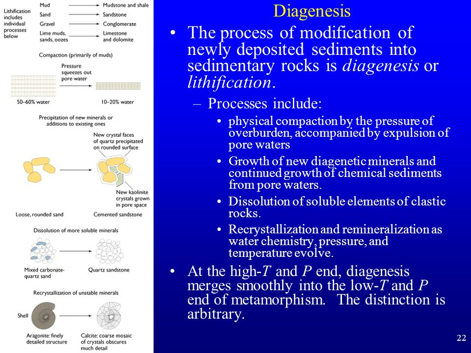 Diagenesis The process of modification of newly deposited sediments into sedimentary rocks is diagenesis or lithification.