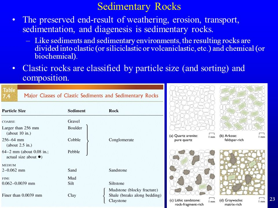 Sedimentary Rocks The preserved end-result of weathering, erosion, transport, sedimentation, and diagenesis is sedimentary rocks.