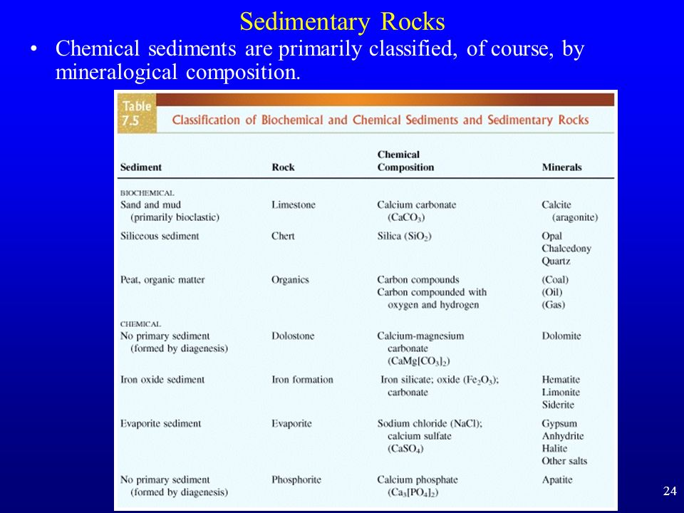 Sedimentary Rocks Chemical sediments are primarily classified, of course, by mineralogical composition.