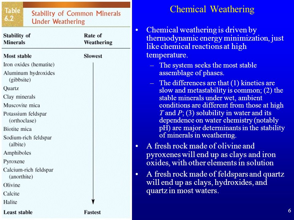 Chemical Weathering Chemical weathering is driven by thermodynamic energy minimization, just like chemical reactions at high temperature.