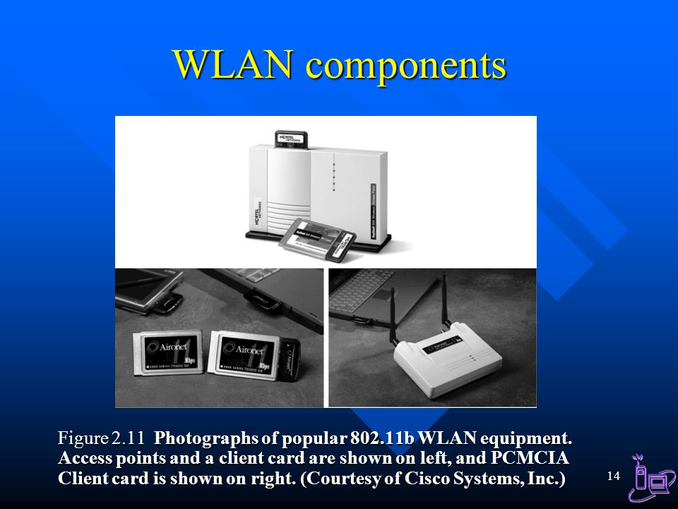 WLAN components Fig. 2.11.